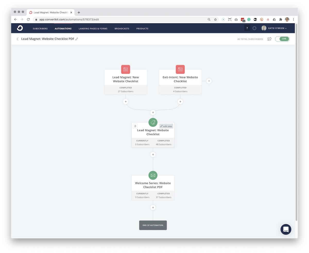 Screenshot of ConvertKit's automation workflow sample